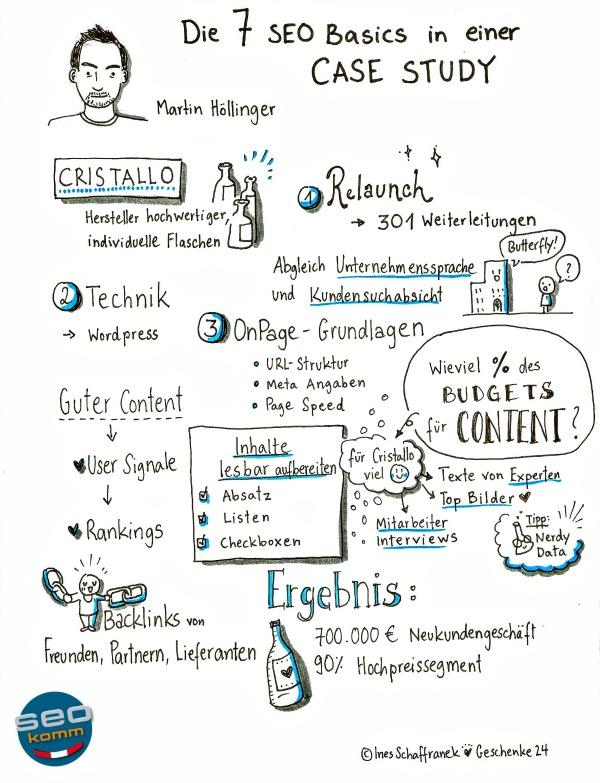 Markus Hoellinger 7 SEO Basics in einer Case Study