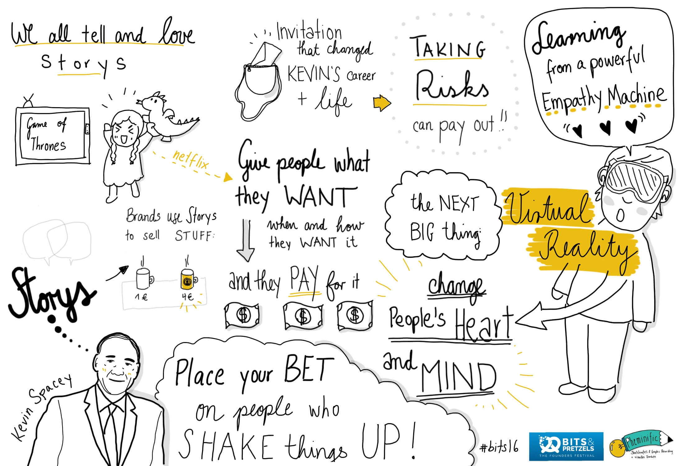 sketchnote-kevin_spacey