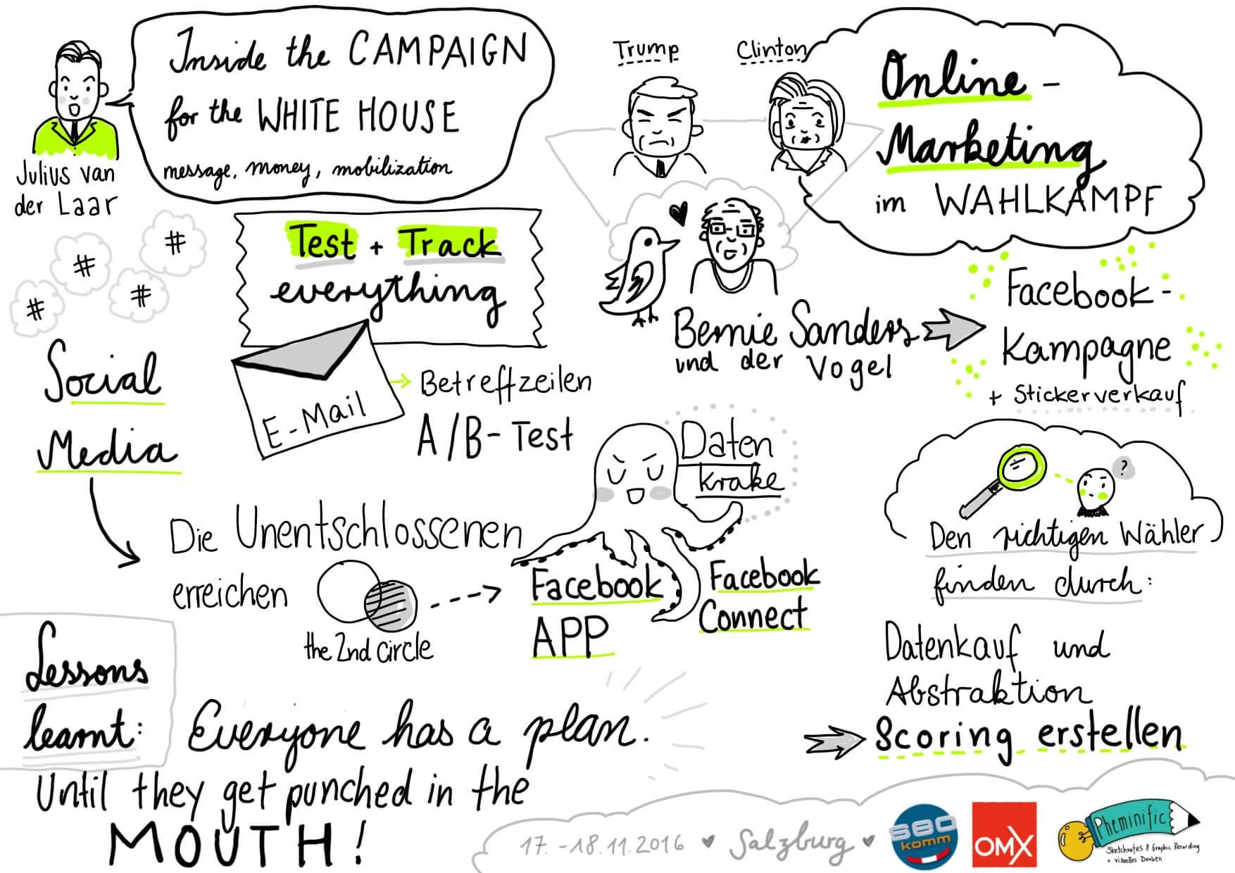 """Inside the Campaign for the White House"" - Sketchnote"
