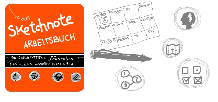 sketchnotes-arbeitsbuch-mike-rohde