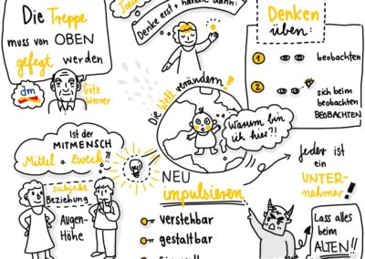 Graphic Recording dm Götz Werner