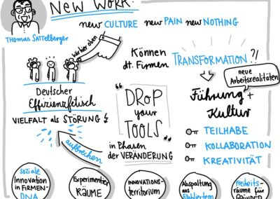 New work graphic recording