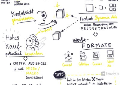Graphic Recording Dynamic Product Ads