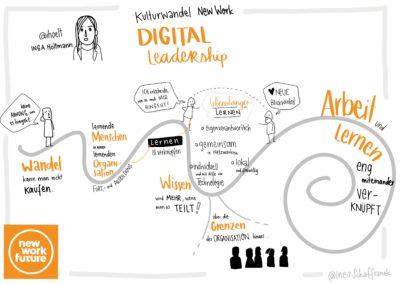 Graphic Recording Digital Leadership NWFK