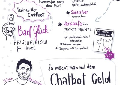 Graphic Recording Messenger Marketing Konferenz Fabian Rossbacher