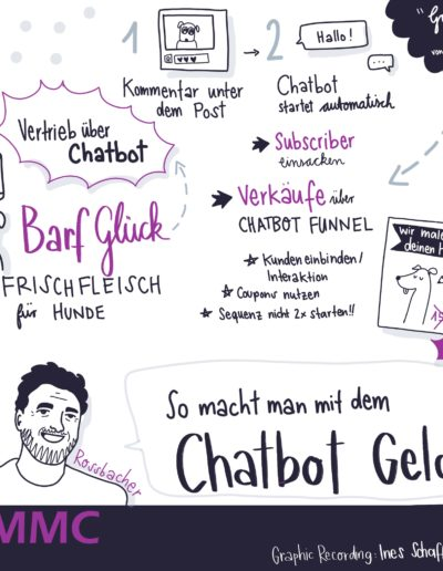 Graphic Recording Messenger Marketing Konferenz Fabian Rossbacher