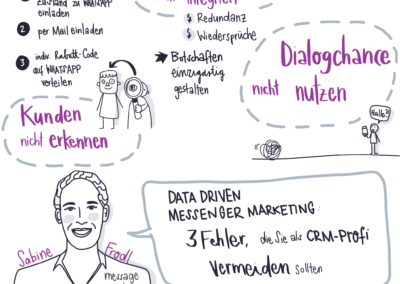 Graphic Recording Messenger Marketing Konferenz Sabine Frodl