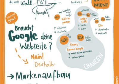 Graphic Recording SEO Day Johannes Beus