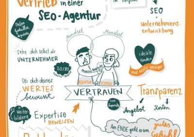 Graphic Recording SEO Day Steven Godulla