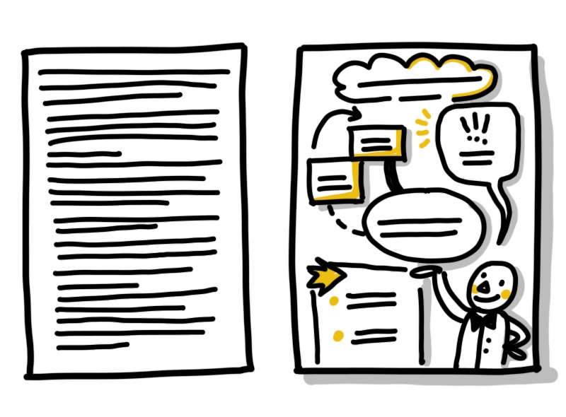 Normale Notiz und visuelle Notiz im Vergleich