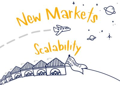 New Markets Scalability