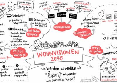 Graphic Recording Wohnvisionen Stadt Hamburg